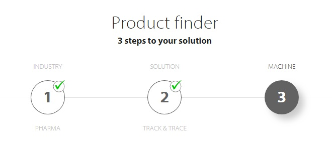 Product finder: Pharma serialisation and Track & Trace
